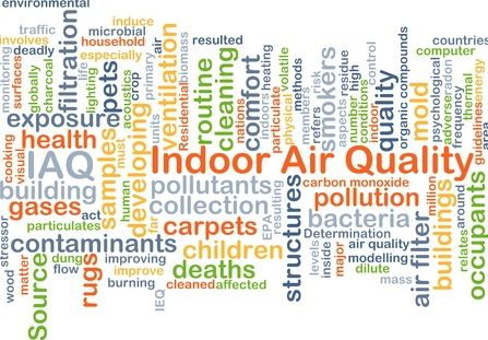 Indoor Air