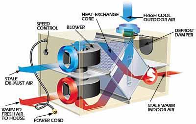 heat_recovery_ventilator